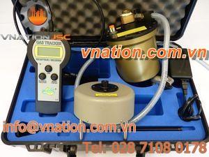 underground gas pipe locator